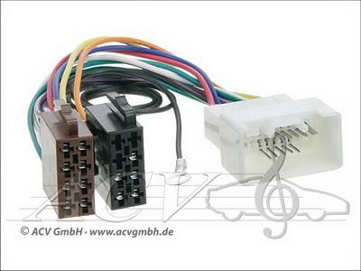 552148 Radiojohto ISO/Mitsubishi 07--425