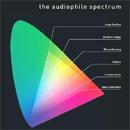 Audiophile Spectrum Audio Säätölevy-0