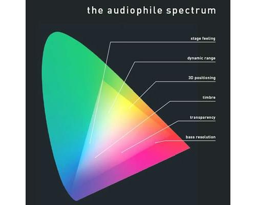 Audiophile Spectrum Audio Säätölevy-2287
