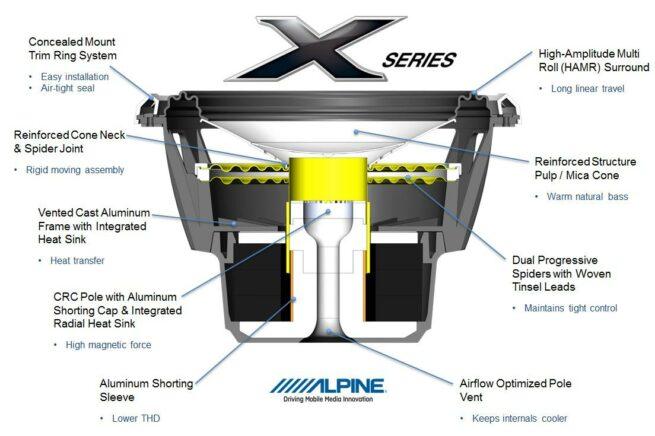 "Alpine X-W12D4 12"" Type-X HighEnd Subbari-17962"