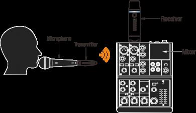 NUX B3 Mikrofonilähetin ja vastaanotin-21577